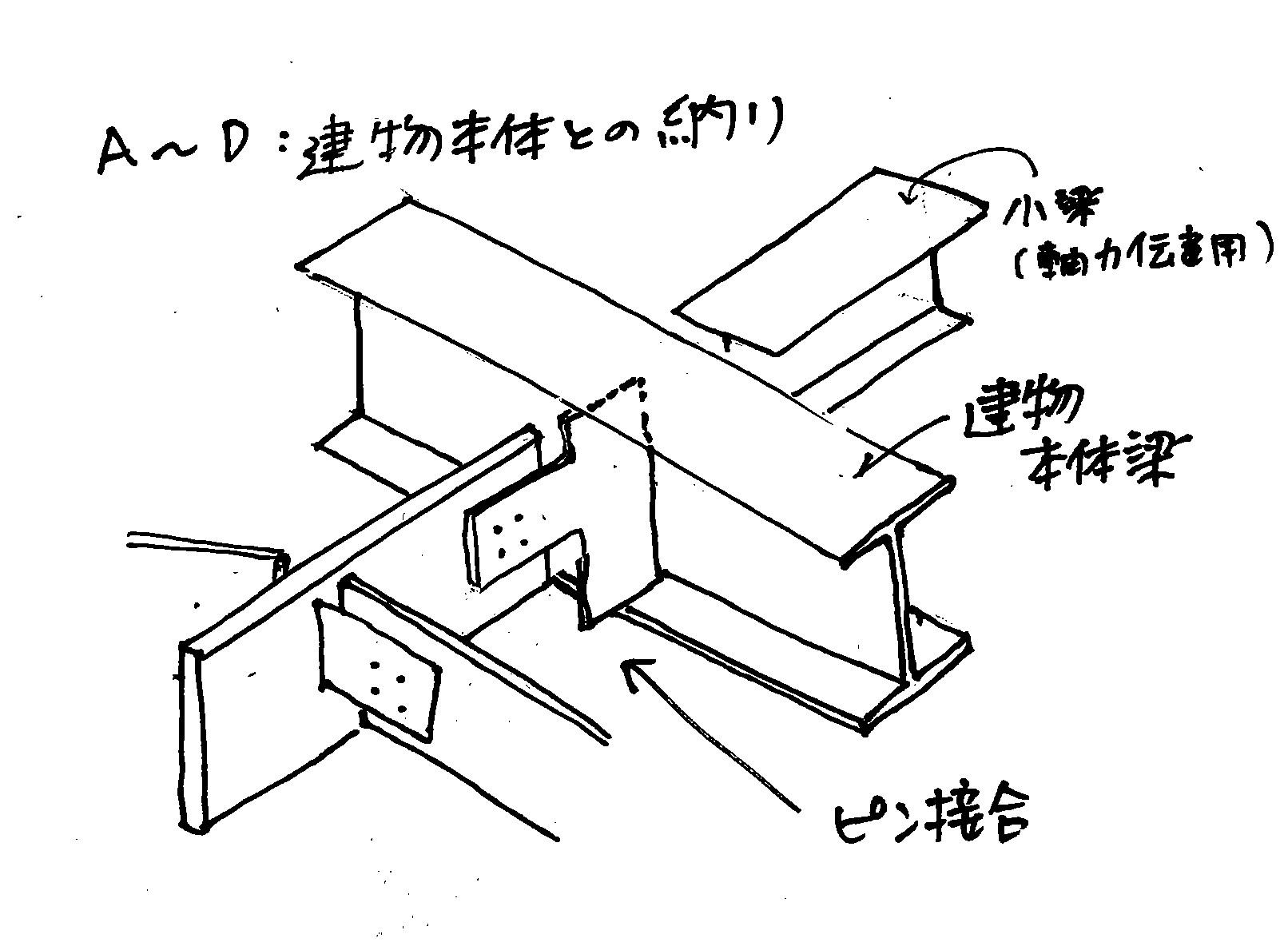一般的な階段は片持ち梁に乗せる 建物外部などに設けられる外階段(鉄骨サ... Stairs wi